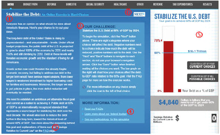 Stabilize the Debt Budget Simulator starting page