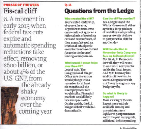 "EXPLANATION OF THE TERM ""FISCAL CLIFF"""